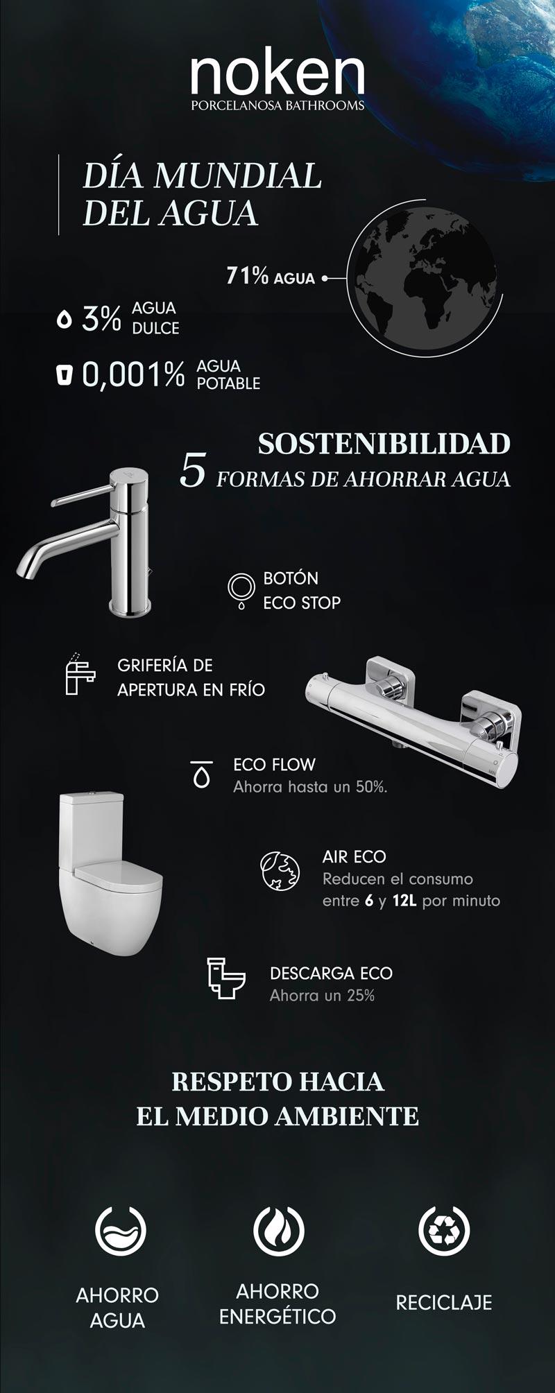 Infografia_dia_mundial_del_agua-ES