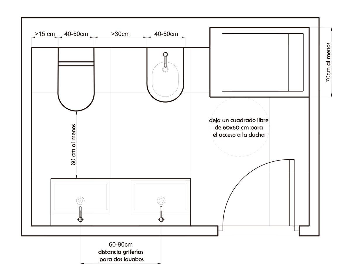 Cómo Distribuir Un Baño 5 Planos De Baño Para Aprovechar Al Máximo El Espacio Noken